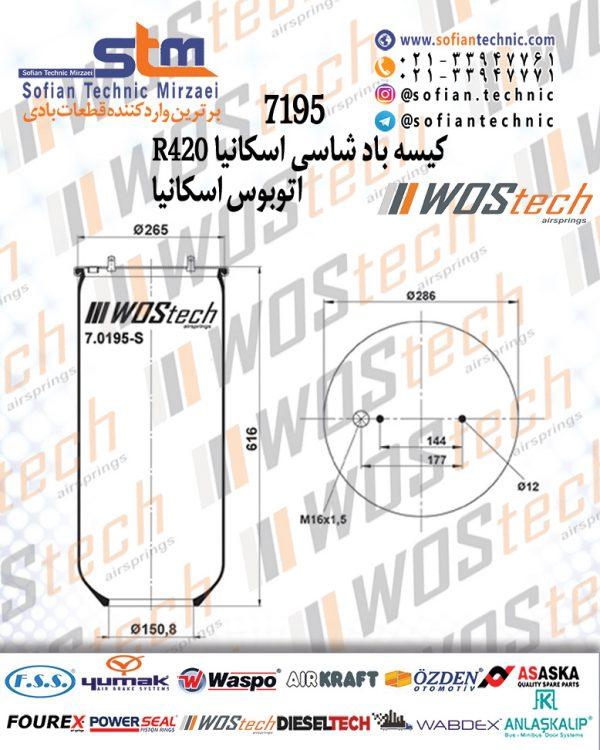۷۱۹۵-Rکیسه-باد-شاسی-اسکانیا-۴۲۰